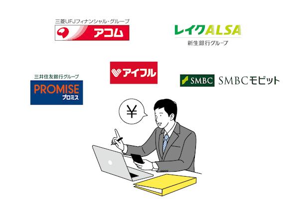 スマホのアプリローンや消費者金融のカードローンで即日融資