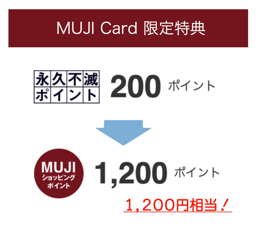 MUJI Cardなら永久不滅200ポイントで1,200ポイントのMUJIショッピングポイントに交換できる!